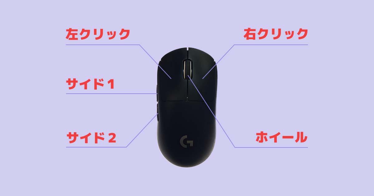 シンプルなボタン配置